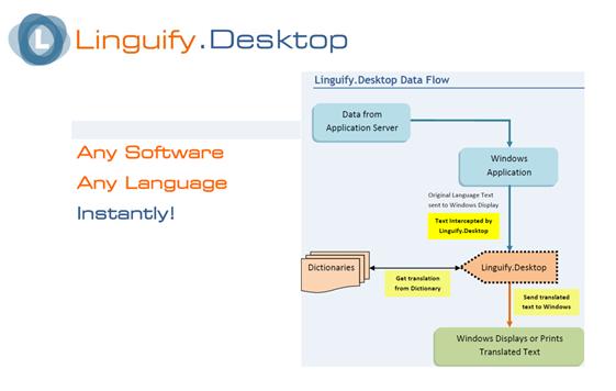 デスクトップアプリケーションの言語化